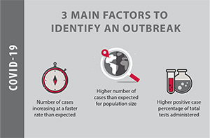 This is What an Outbreak Looks Like